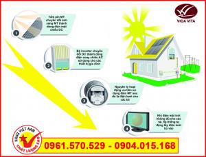 hệ thống điện năng lượng mặt trời 2kw gia đình