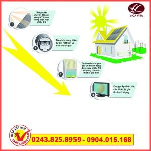 hệ thống điện năng lượng mặt trời 2kw