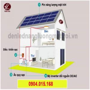 hệ thống điện năng lượng mặt trời 7kw