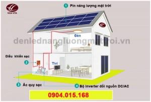hệ thống điện năng lượng mặt trời 7kw gia đình