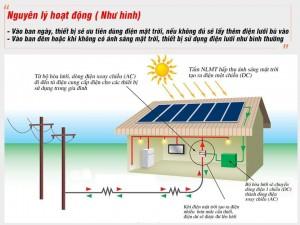 nguyên lý hoạt động của hệ thống điện mặt trời